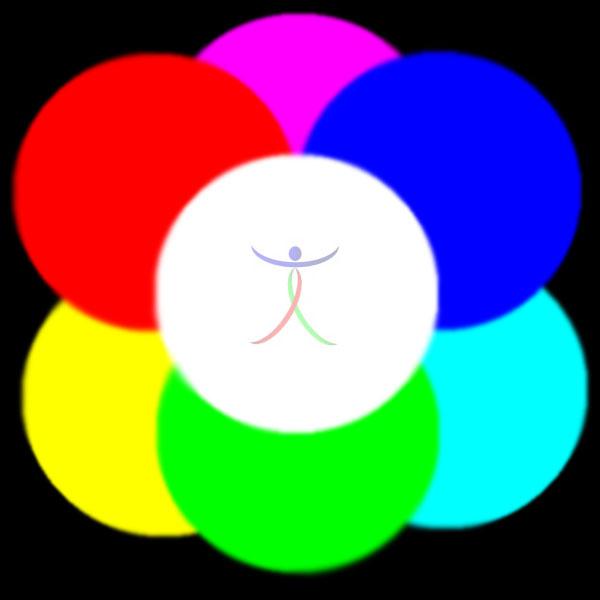 colori complementari elettromagnetismo