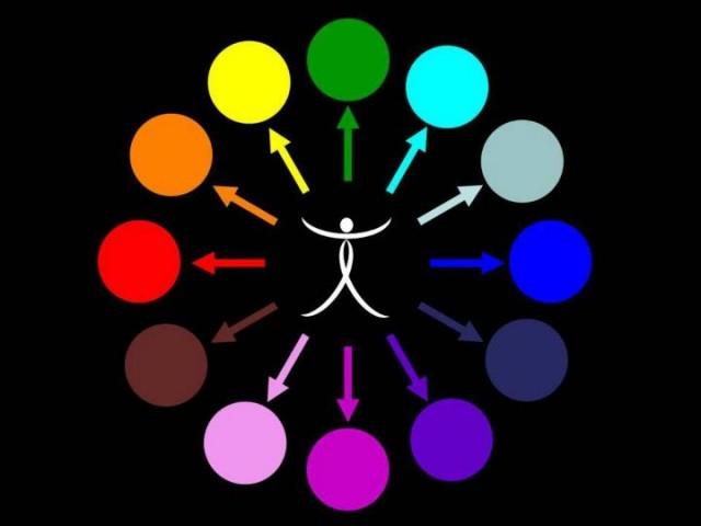 colori complementari in cromoterapia moderna