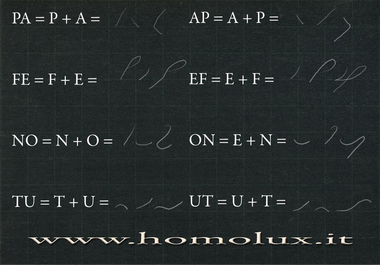 formazione delle sillabe sillabe stenografia sistema cima